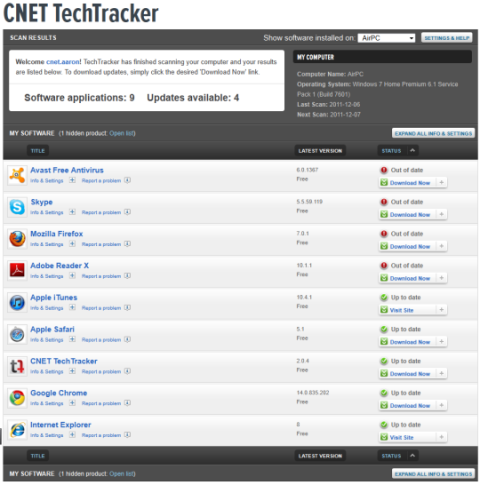 CNet TechTracker