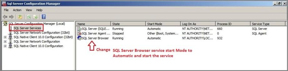 SQL sever config Manager 2