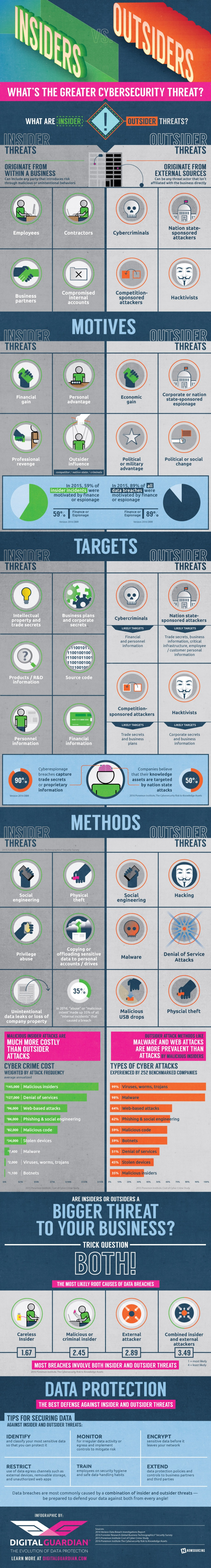 cybersecurity-threats-infographic