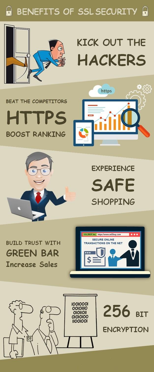 benefits-of-ssl-certificates