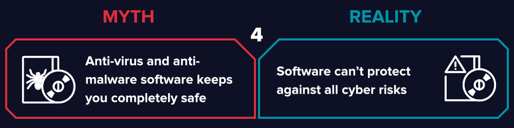 anti-virus-myth