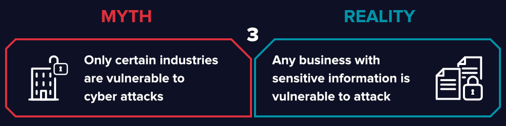 industries-vulnerable-hacking-myth