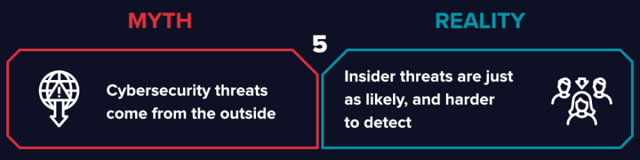 insider-vs-outsider-threats