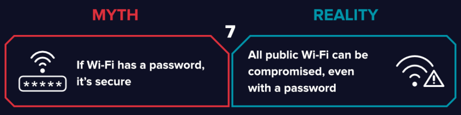 public-wifi-password-myth